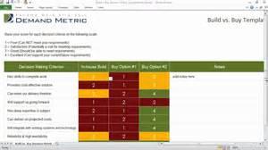 make vs buy template build versus buy decision matrix
