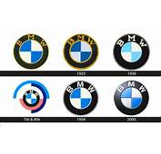 BMW Logo Meaning And History Symbol  World Cars Brands