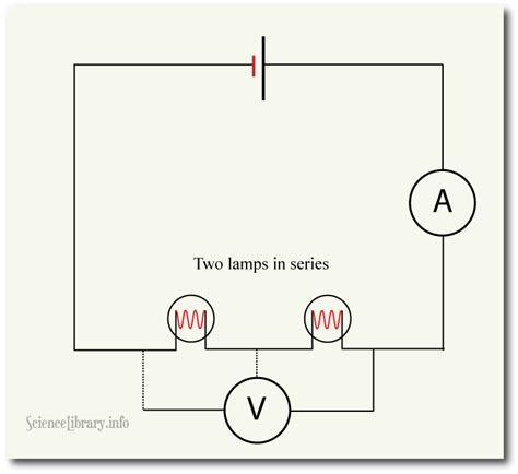 series circuits diagrams series and parallel circuits electromagnetism physics