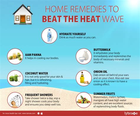 9 Tips For Coping With The Heat by Beat The Heatwave 7 Tips To Keep You Cool By Dr