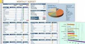 Excel Company Budget Template by Daily Expense Budget Spreadsheet Template Analysistemplate