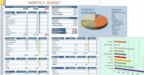 project finance template excel daily expense budget spreadsheet excel template