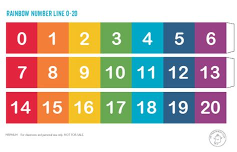 printable number line color ppp picks free printable number lines from mr printables