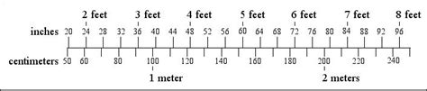 2 meters feet us and metric weights and measures compared