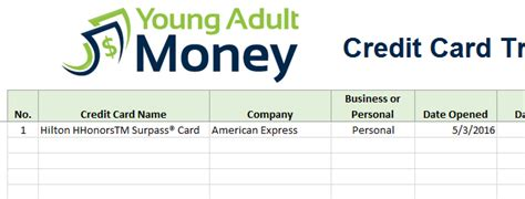 Doc Template For Credit Card Rewards by Credit Card Rewards Tracking Spreadsheet In Excel