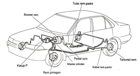 Kas Rem Cakram Mobil Avanza inilah fungsi komponen rem cakram pada mobil cara terkini