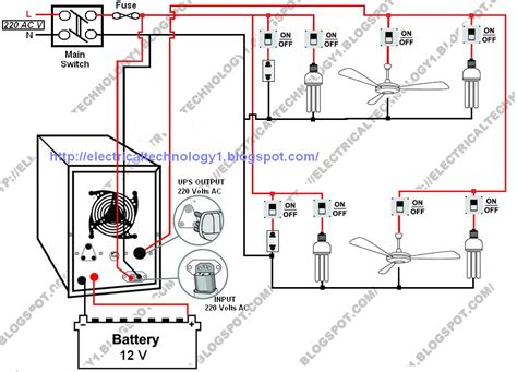 home wiring 101 electrical wire diagrams house wiring efcaviation