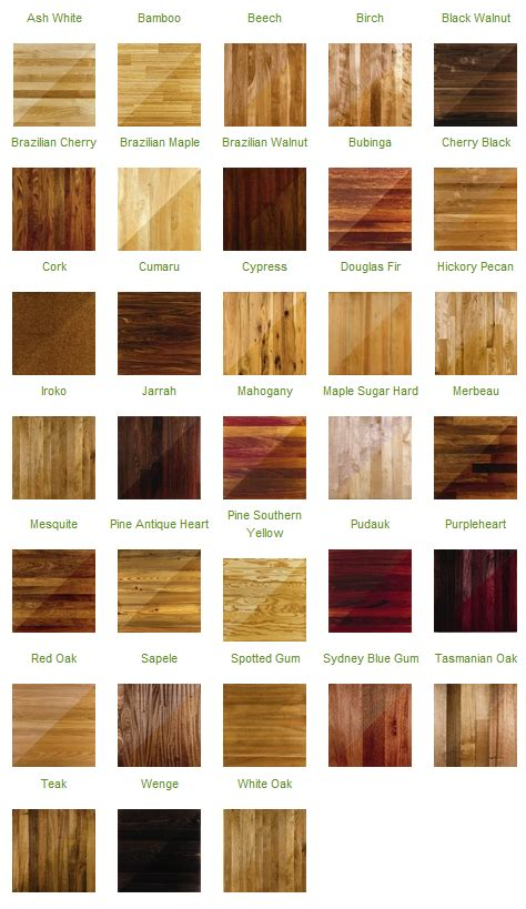 Types Of Flooring Materials Best 25 Types Of Wood Flooring Ideas On Pinterest Different Types Of Wood Wood Flooring