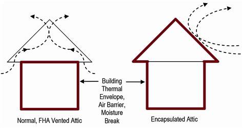 hvac design for new home 100 hvac design for new home web design u0026