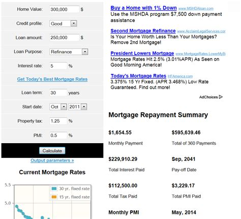 Using An Amortization Table Gives You Information About What by Coding Projects Mortgage Calculator App