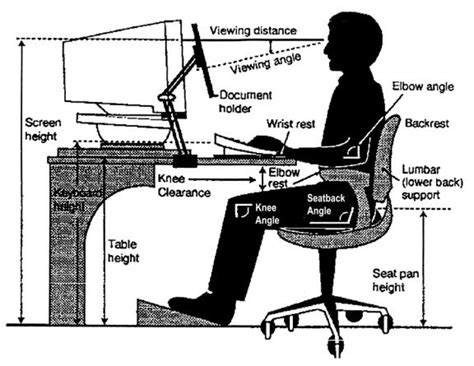 Ergonomic Computer Desk Setup Computer Ergonomics