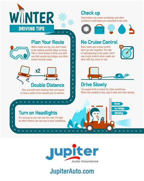 Cold Weather Driving Tips   Cold Weather Boots