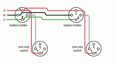 light fitting wiring diagram australia resources intended for australian house wiring diagram