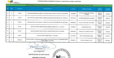 pago de juicios a jubilados 2016 pago de juicios a jubilados mayo 2016 lista paquete de