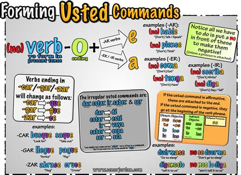commands in se 241 or s 187 archive 187 03 usted commands