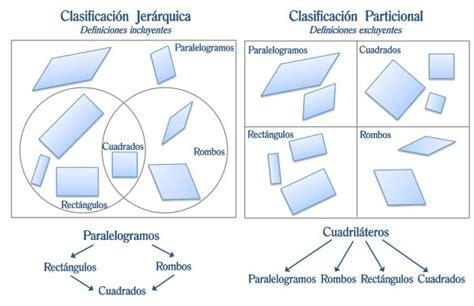 capacitor y su geometria m 225 s de 20 ideas incre 237 bles sobre clasificacion de triangulos en