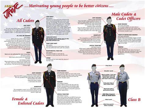 Jrotc Class B Uniform Memes   wear of the uniform and regulation ths jrotc