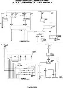 92 jeep starter wiring diagram get free image about wiring diagram