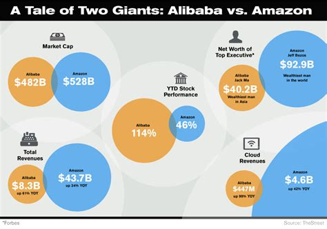 alibaba new retail strategy alibaba continues to crush it 3 biggest takeaways from