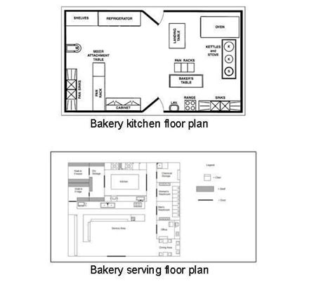 floor plan of a bakery efficient small bakery layout google s 248 k 40 main