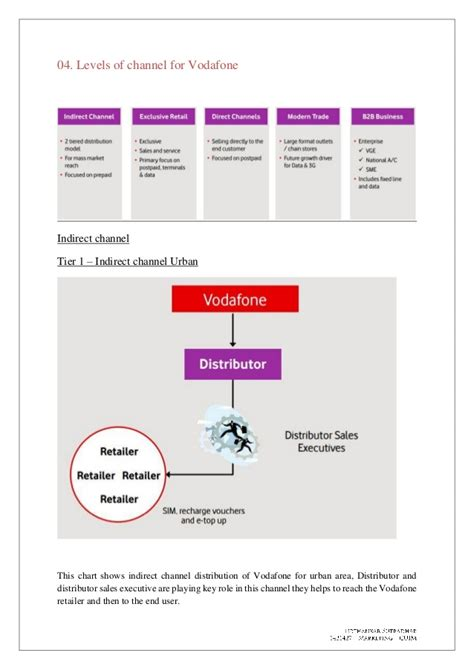 Distribution Channel Analysis by An Analysis Of The Distribution Channel Of Vodafone