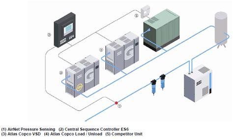 onan 4000 generator wiring diagram onan 4000 rv wiring