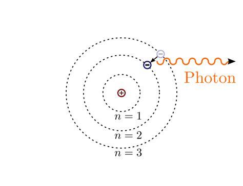 Goldfolie Rettung by Atommodelle Grundwissen Physik