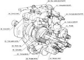 Vauxhall Corsa 1 2 Engine Diagram Corsa Td
