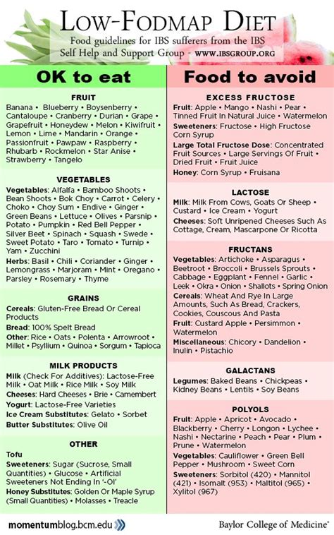 Detox Plan For Ibs by Best 25 Bowel Cleanse Ideas On Colon Cleanse