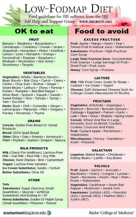 Low Fodmap Detox by Best 25 Bowel Cleanse Ideas On Colon Cleanse