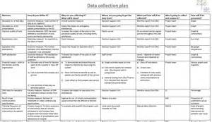 Template For Quality Improvement Plan by Quality Unit Improvement