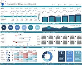 Highlight Report Template operational dashboard report excel dashboards vba and more