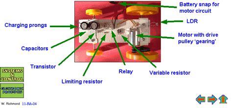 exles of variable resistors variable resistors and exles 28 images variable resistor b10k 28 images rv09 vertical