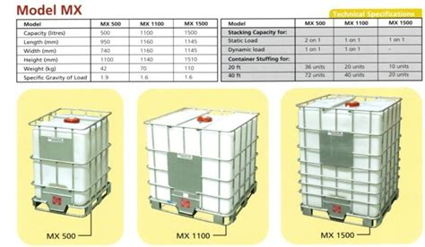 Tandon Torenkempu Ibc Tank 1000liter ibc intermiediate bulk container tote bin manufacturer supplier dealer distrubut chemical pe