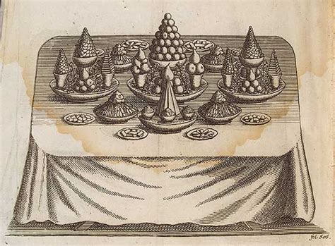 Desserts History by Dessert Pyramids The Colonial Williamsburg Official