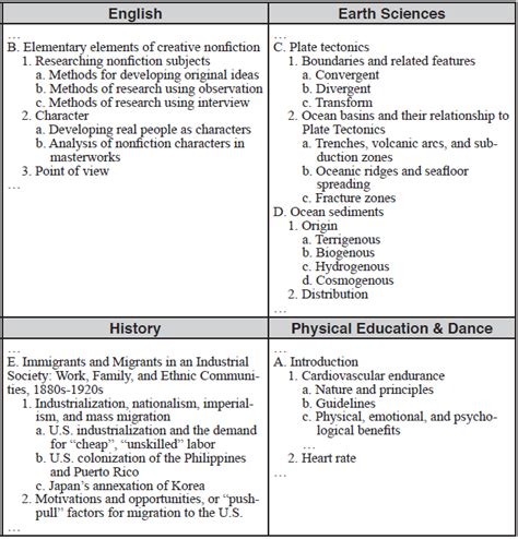 topics for human services research paper 3861 topics for human services research paper