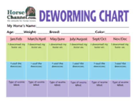 equine deworming chart. a regular deworming schedule is