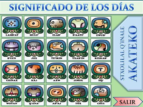Calendario 20 Nahuales Significado De Los D 237 As Calendario Akateko