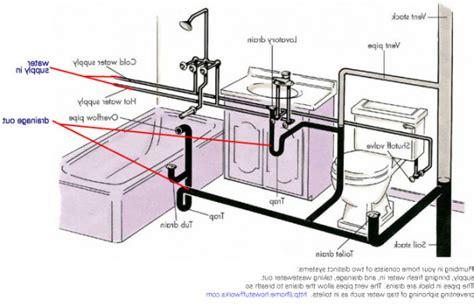 home plumbing design layout bathroom plumbing layout innovative title keyid