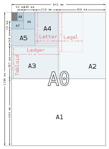 paper size