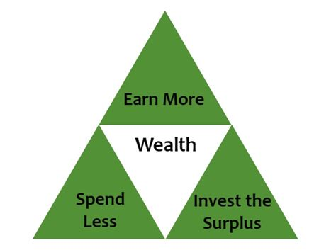 triforce colors the triforce of wealth retire before
