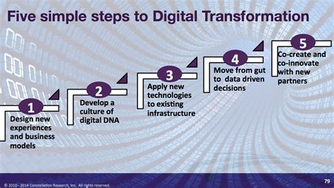 digital transformation build your organization s future for the innovation age books tuesday s tip five steps to starting your digital