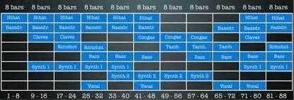 song structure template song structure template search ableton live
