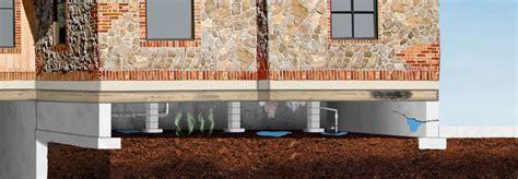 isoler un vide sanitaire existant 2893 corriger un vide sanitaire humide et froid isolation majeau