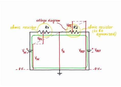 exle of ohmic resistor how do we make decreased zero and negative resistance
