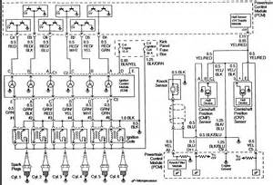 Radio Wiring Diagram For 2001 Isuzu Trooper 1996 Isuzu Trooper Stereo Wiring Diagram Php 1996 Wiring