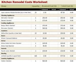 kitchen remodel cost calculator cost of kitchen remodel