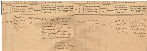 Riz khan marriage certificate