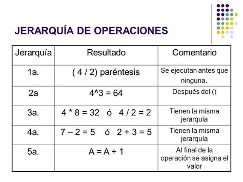 el resultado resumen de los clculos de la tabla introducci 211 n a la programaci 211 n ppt descargar