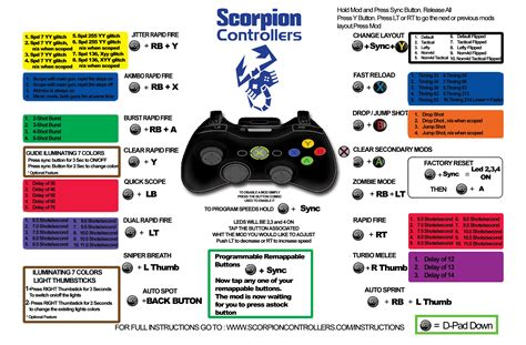 xbox 360 controller wiring diagram pictures